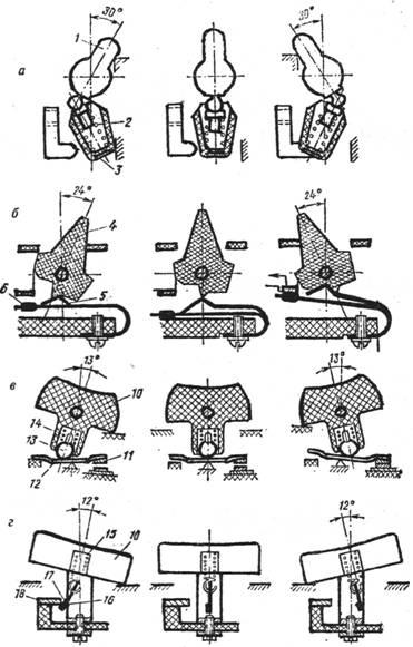 а - перекидной механизм с